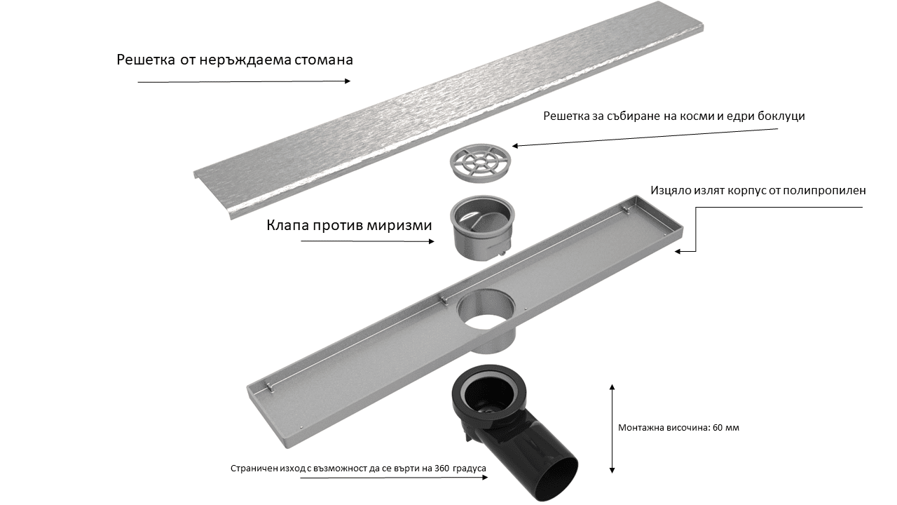 Линеен сифон 40 см - Серия PB - решетка на квадратчета, клапа против миризми